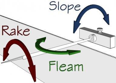 rake-fleam-slope-axes.jpg
