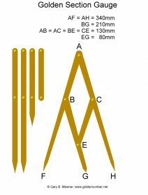 golden-section-gauge.jpg