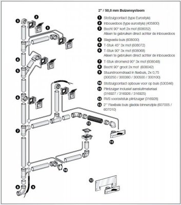 Beam Electrolux buizensysteem.jpg