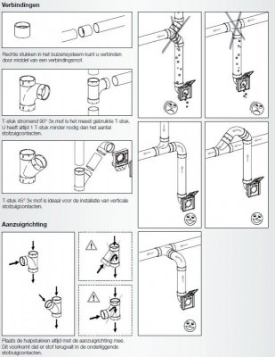 Beam Electrolux instructies.jpg