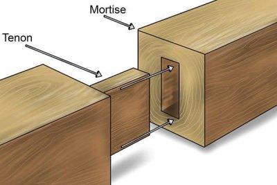 1001pallets.com-common-wood-joints-05-600x400.jpg