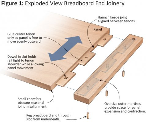 BreadboardJoints2.jpg